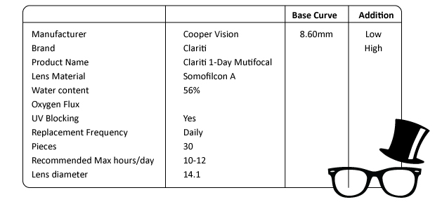 CooperVision-Clariti-1day-multifocal-spec